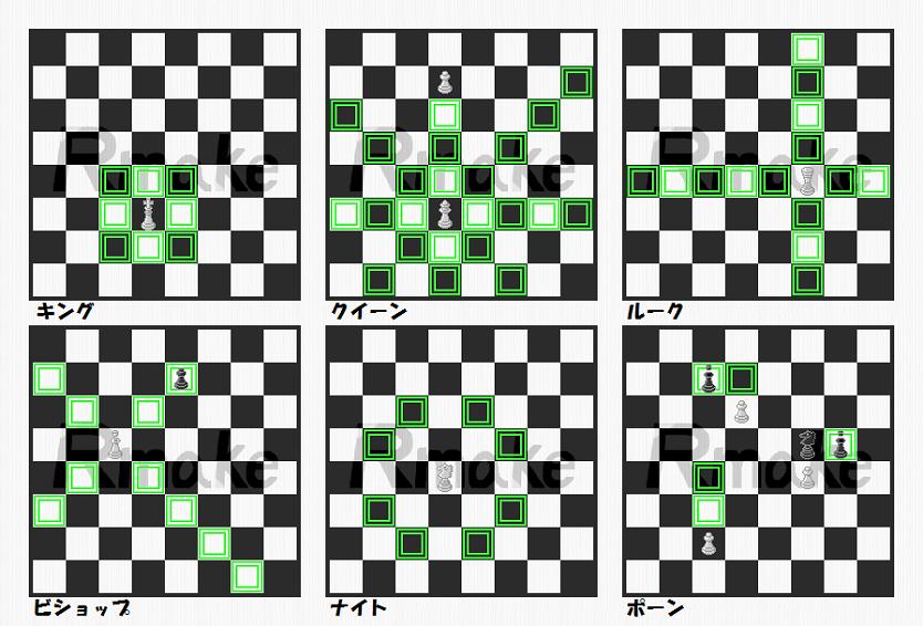 チェス 動き